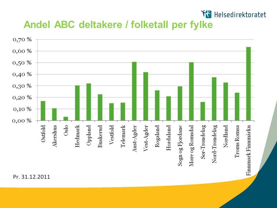 Andel ABC deltakere / folketall per fylke
