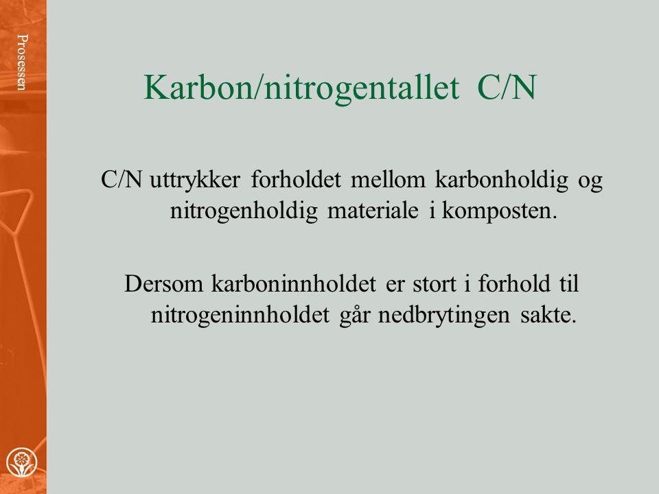 Karbon/nitrogentallet C/N