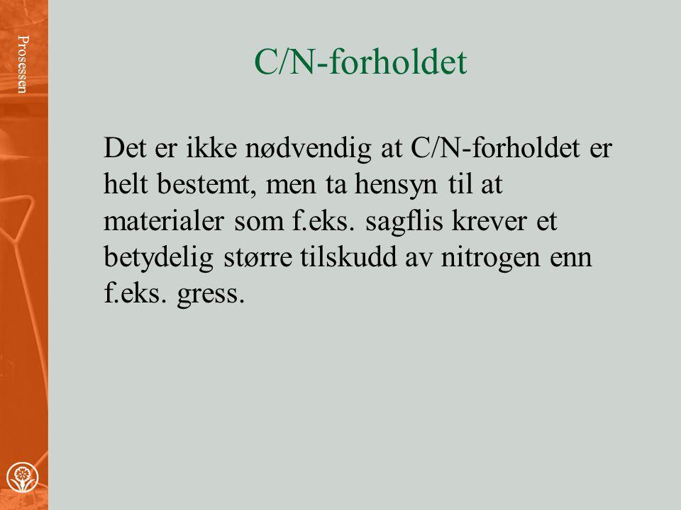 C/N-forholdet