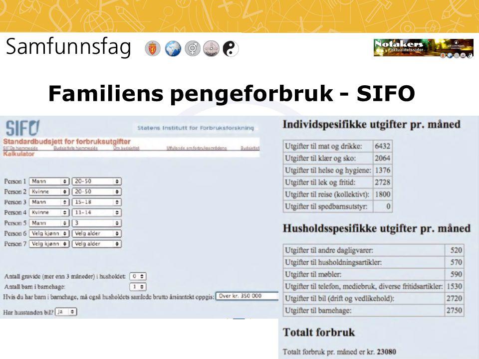 Familiens pengeforbruk - SIFO