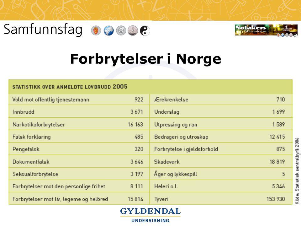 Forbrytelser i Norge