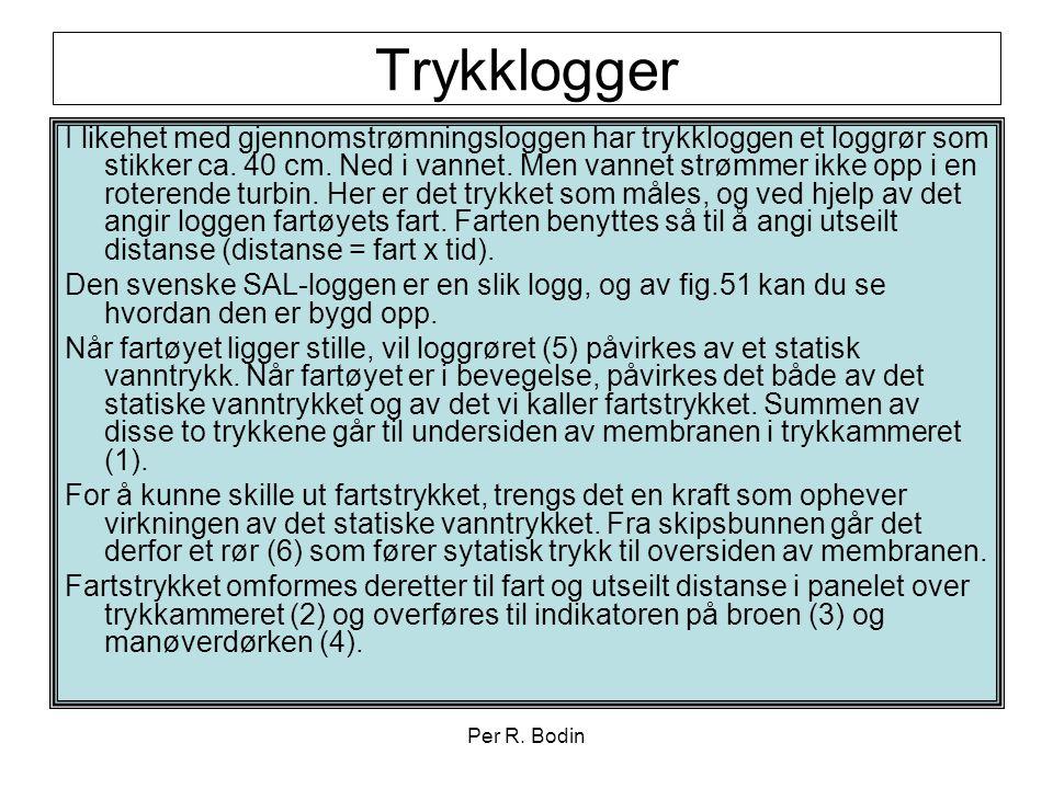 Trykklogger