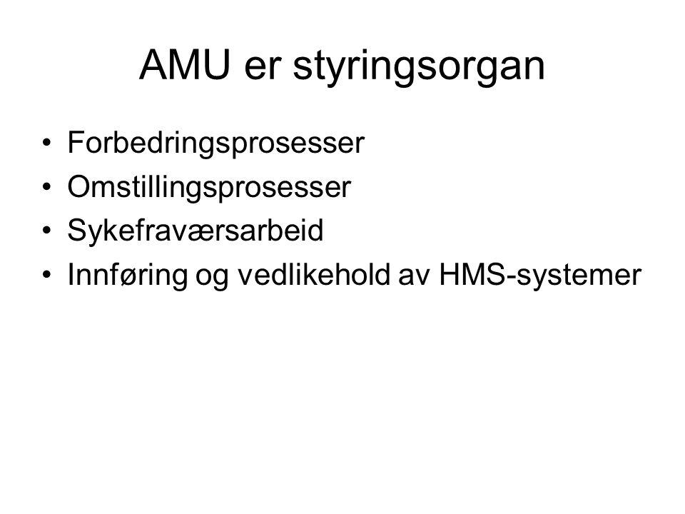 AMU er styringsorgan Forbedringsprosesser Omstillingsprosesser