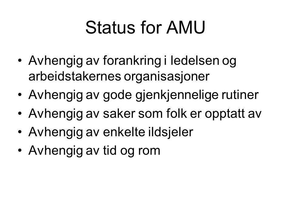 Status for AMU Avhengig av forankring i ledelsen og arbeidstakernes organisasjoner. Avhengig av gode gjenkjennelige rutiner.