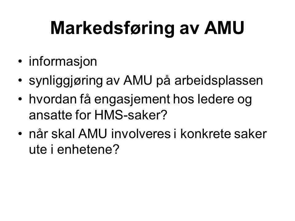 Markedsføring av AMU informasjon
