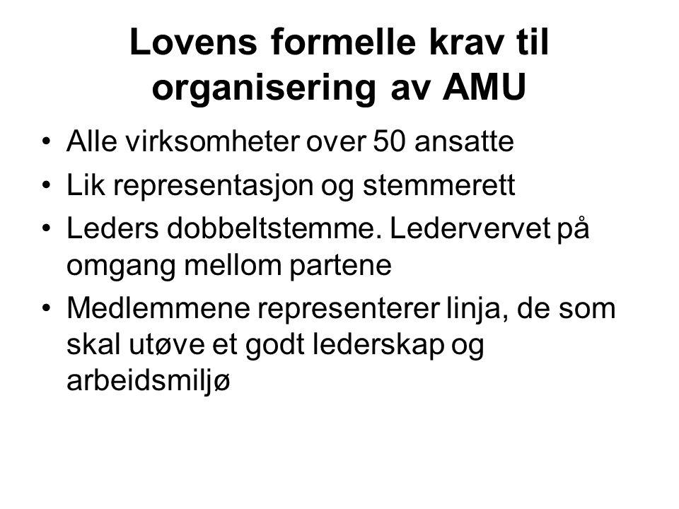 Lovens formelle krav til organisering av AMU