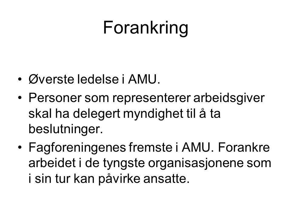 Forankring Øverste ledelse i AMU.