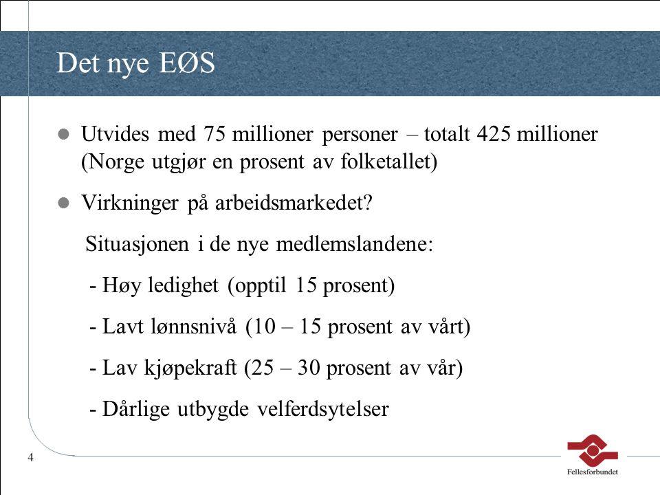 Det nye EØS Utvides med 75 millioner personer – totalt 425 millioner (Norge utgjør en prosent av folketallet)