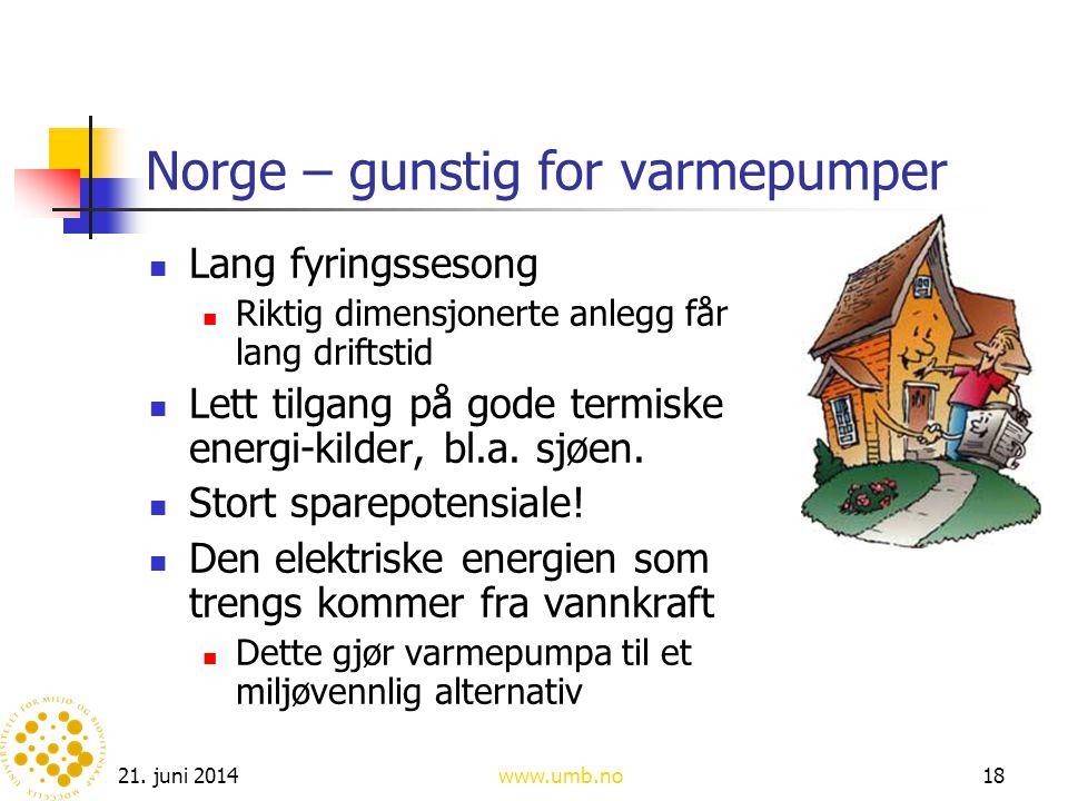 Norge – gunstig for varmepumper