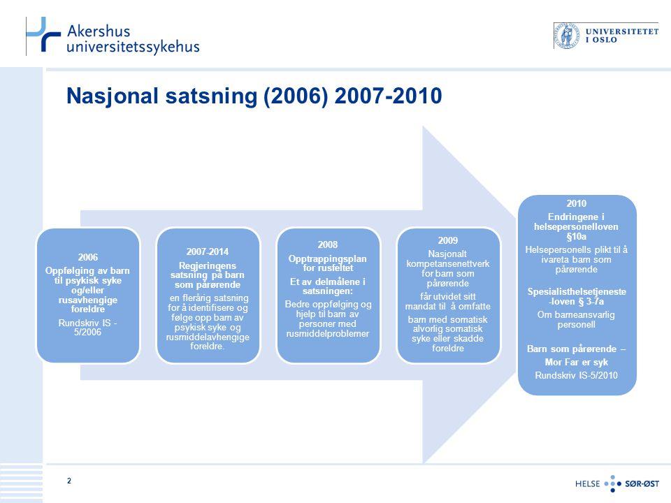 Nasjonal satsning (2006) 2007-2010 2006. Oppfølging av barn til psykisk syke og/eller rusavhengige foreldre.