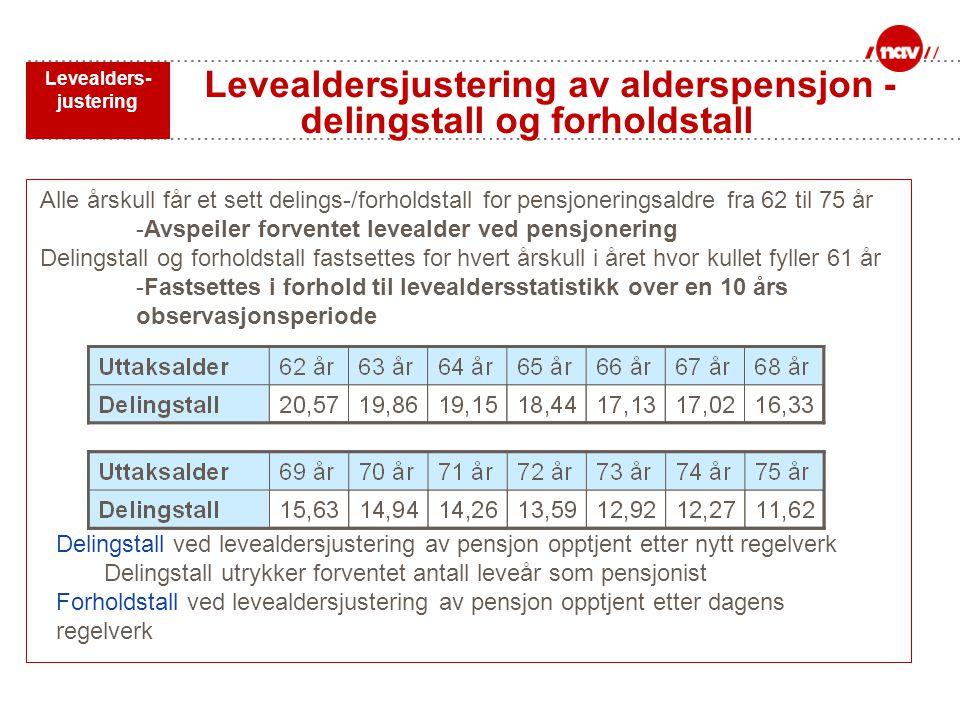 Levealdersjustering av alderspensjon - delingstall og forholdstall