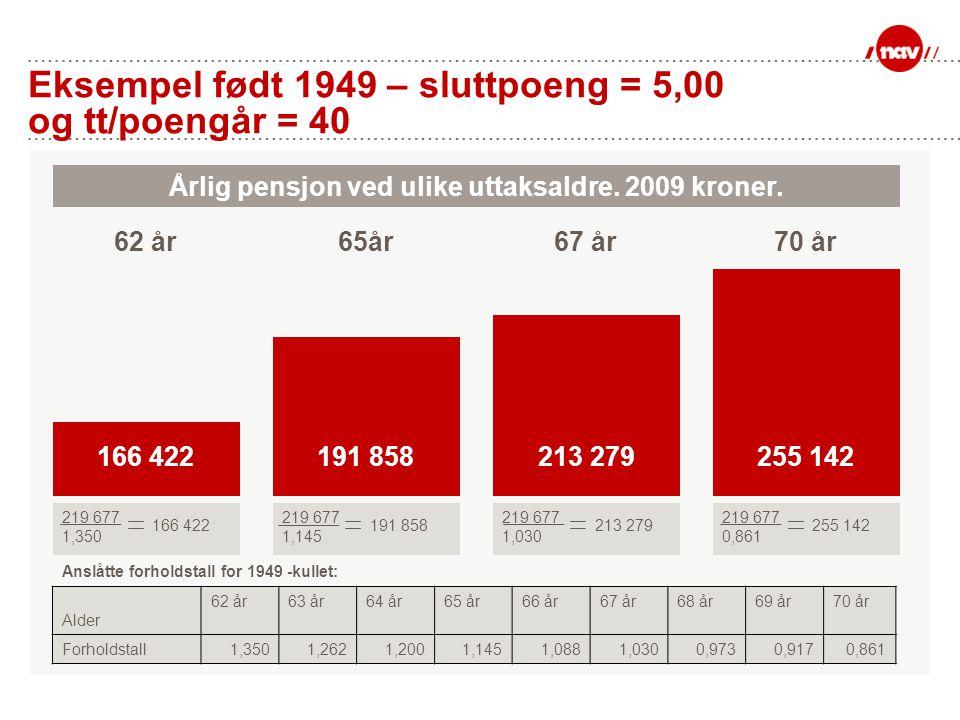 Eksempel født 1949 – sluttpoeng = 5,00 og tt/poengår = 40