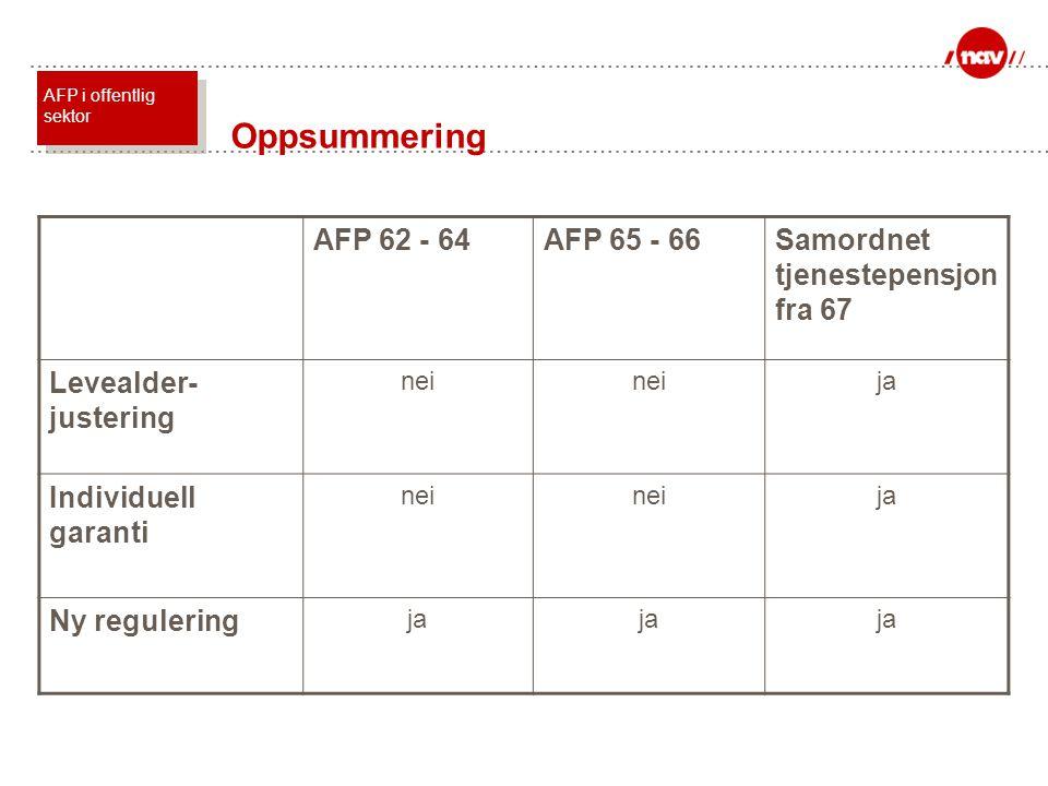Oppsummering AFP 62 - 64 AFP 65 - 66 Samordnet tjenestepensjon fra 67