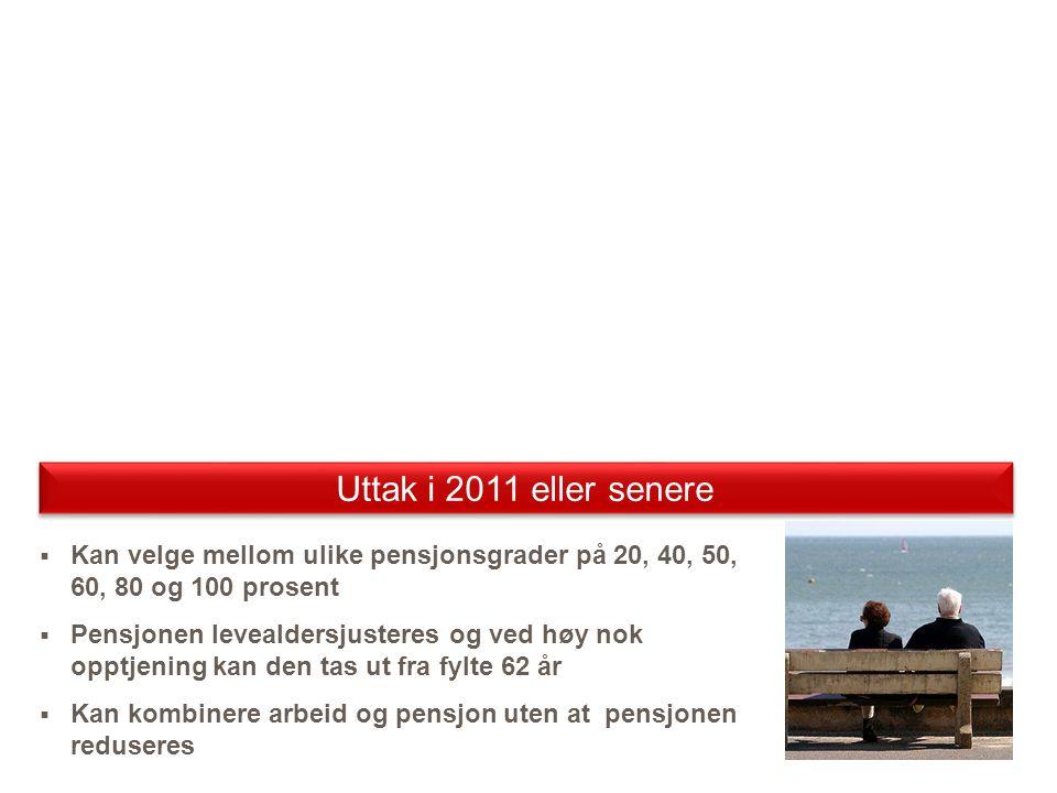 Uttak i 2011 eller senere Kan velge mellom ulike pensjonsgrader på 20, 40, 50, 60, 80 og 100 prosent.