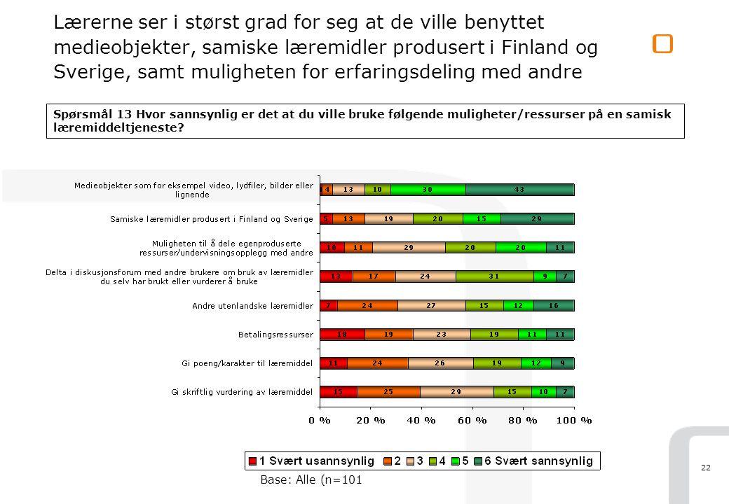 Lærerne ser i størst grad for seg at de ville benyttet medieobjekter, samiske læremidler produsert i Finland og Sverige, samt muligheten for erfaringsdeling med andre
