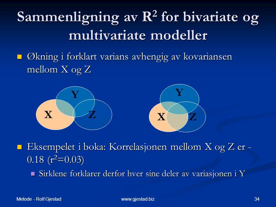 Sammenligning av R2 for bivariate og multivariate modeller