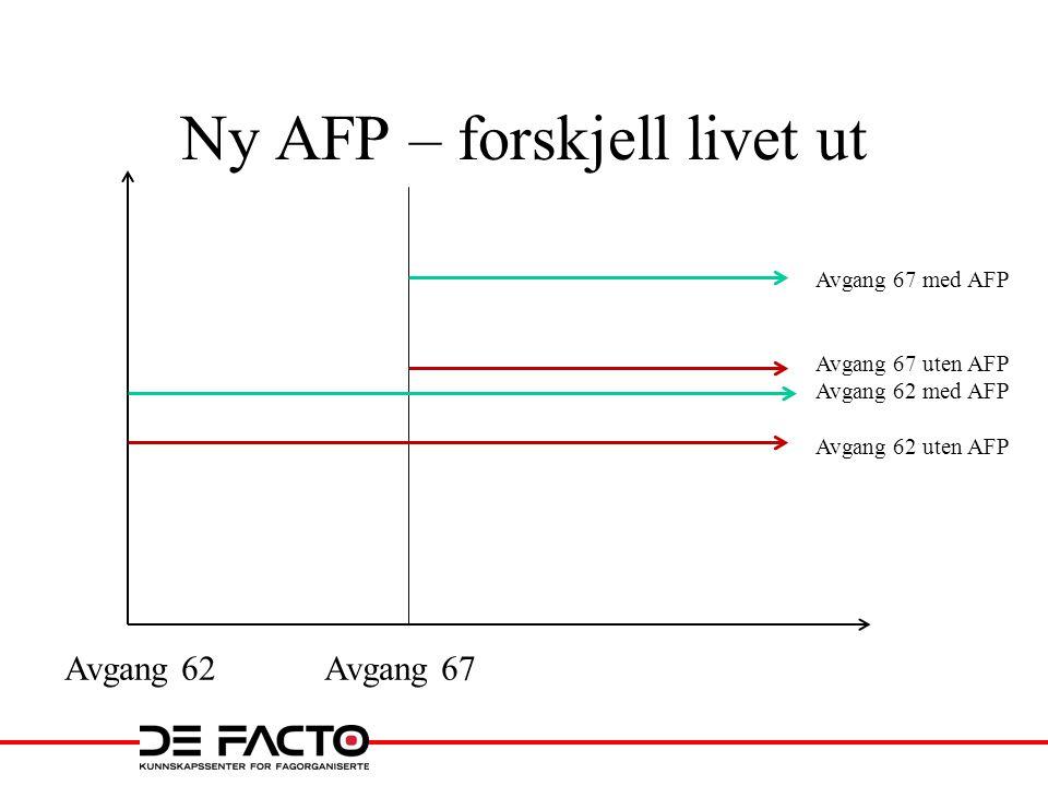 Ny AFP – forskjell livet ut