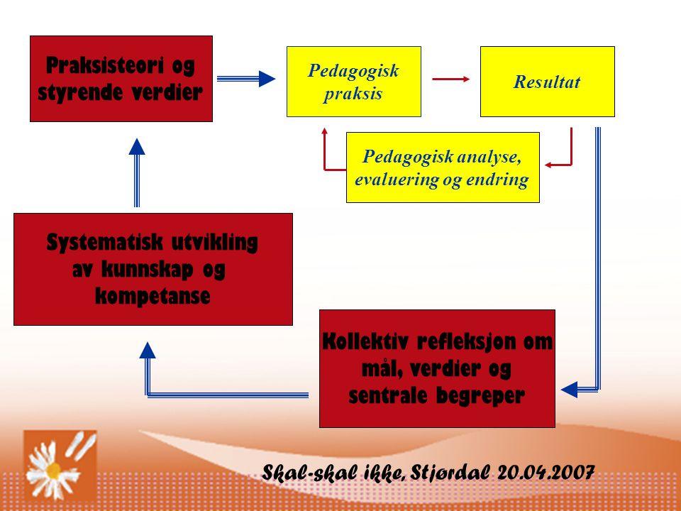 Systematisk utvikling av kunnskap og kompetanse