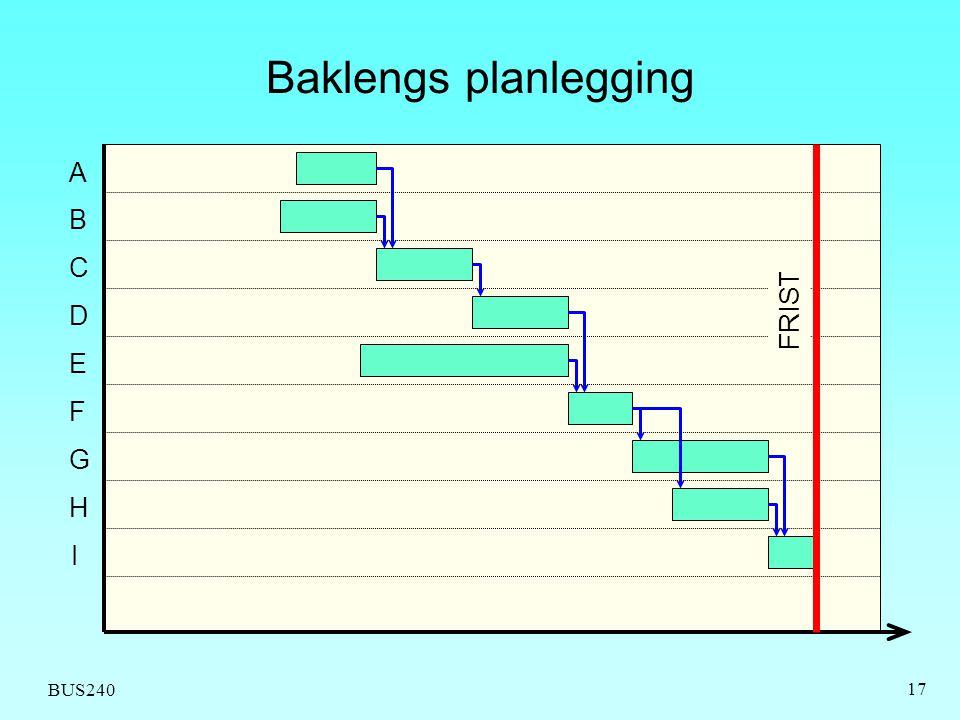 Baklengs planlegging A B C D FRIST E F G H I