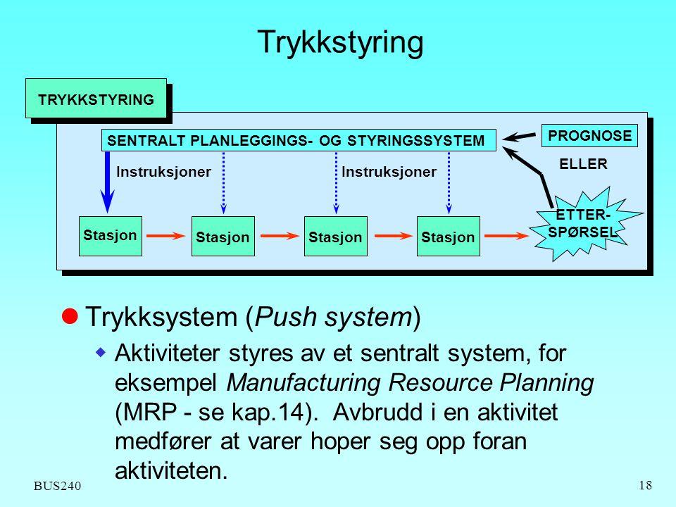 SENTRALT PLANLEGGINGS- OG STYRINGSSYSTEM