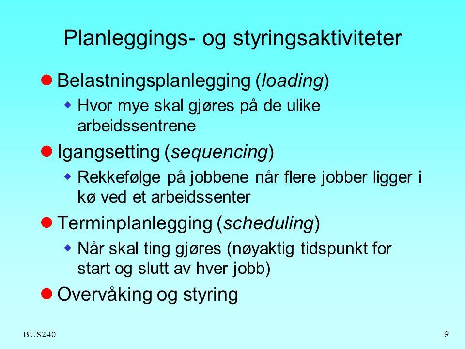 Planleggings- og styringsaktiviteter