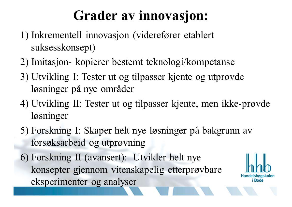 Grader av innovasjon: 1) Inkrementell innovasjon (viderefører etablert suksesskonsept) 2) Imitasjon- kopierer bestemt teknologi/kompetanse.