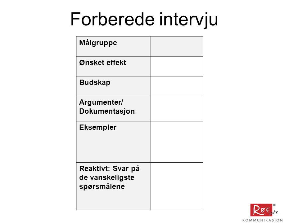 Forberede intervju Målgruppe Ønsket effekt Budskap Argumenter/