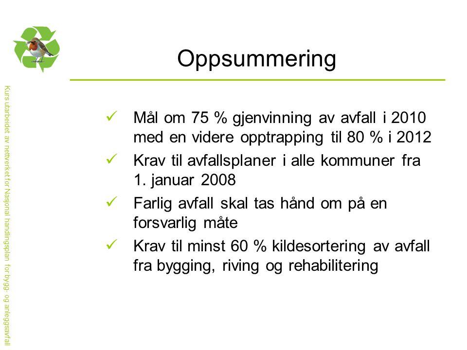 Oppsummering Mål om 75 % gjenvinning av avfall i 2010 med en videre opptrapping til 80 % i 2012.