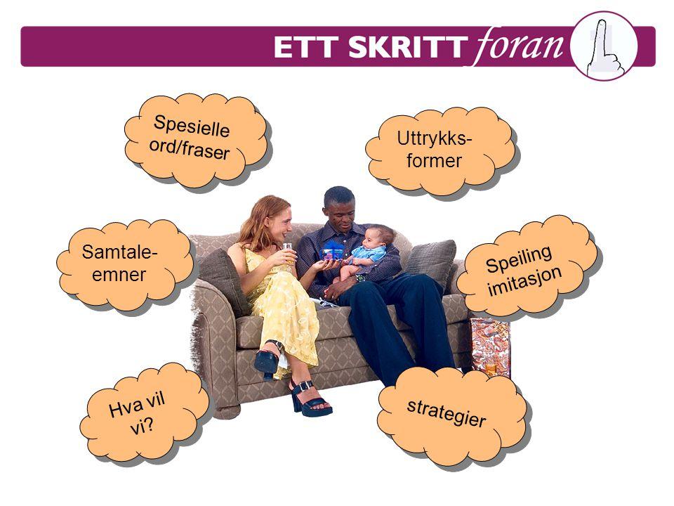 Spesielle ord/fraser Uttrykks-former Samtale- emner Speiling imitasjon strategier Hva vil vi
