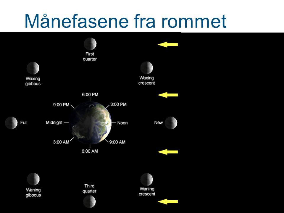 Månefasene fra rommet Link: http://filarkiv.viten.no/ content=manefaser