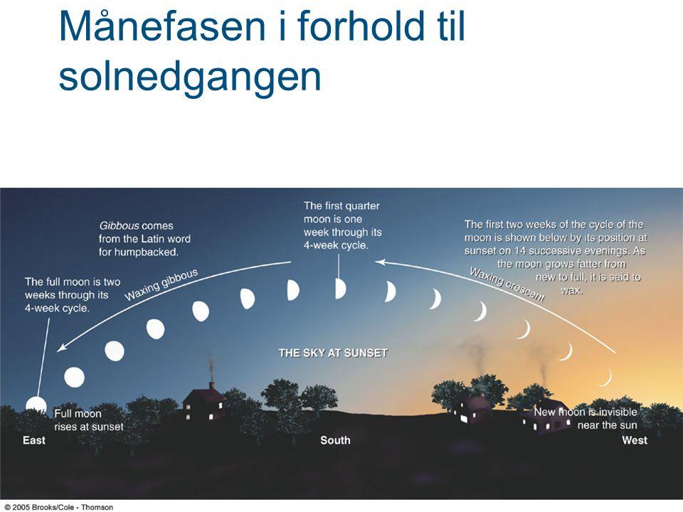 Månefasen i forhold til solnedgangen