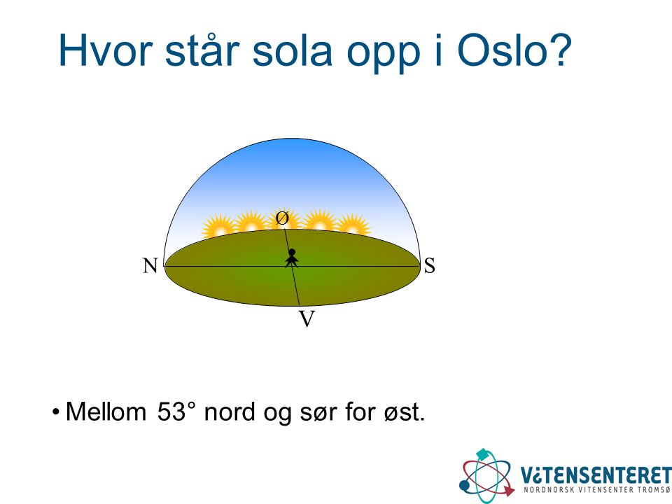 Hvor står sola opp i Oslo