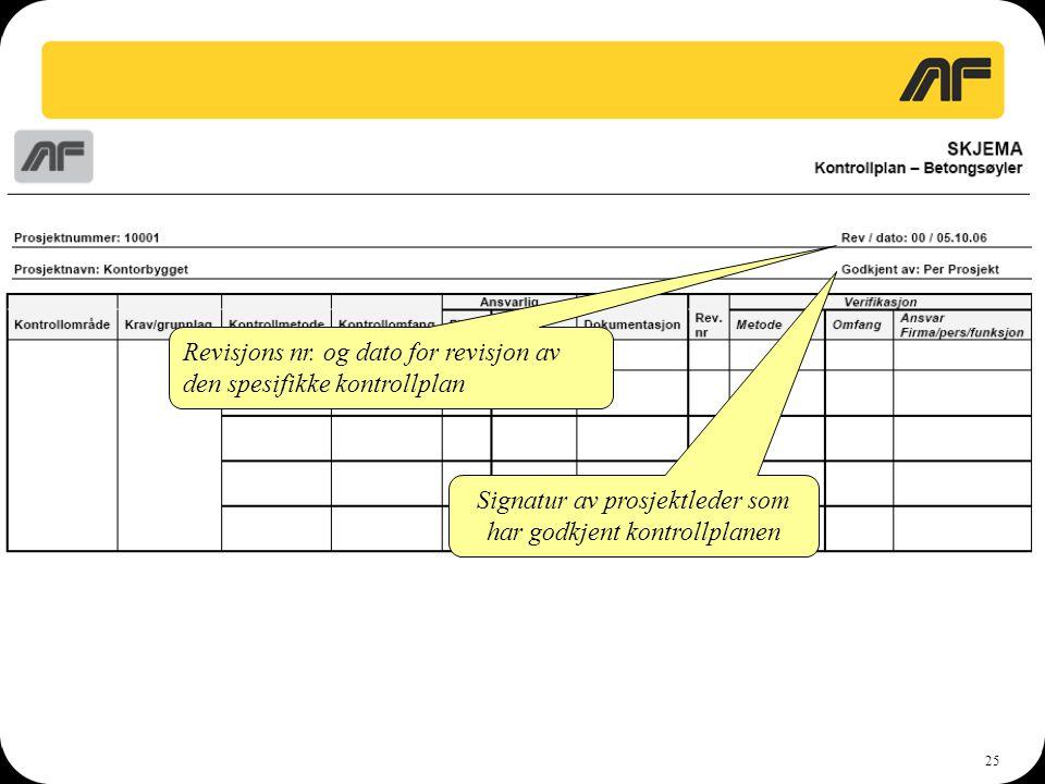 Signatur av prosjektleder som har godkjent kontrollplanen