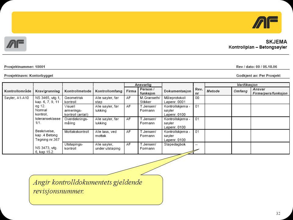 Angir kontrolldokumentets gjeldende revisjonsnummer.