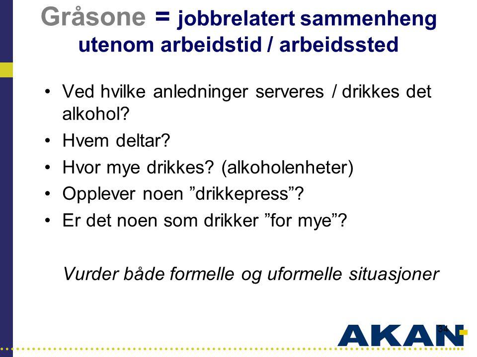 Gråsone = jobbrelatert sammenheng utenom arbeidstid / arbeidssted