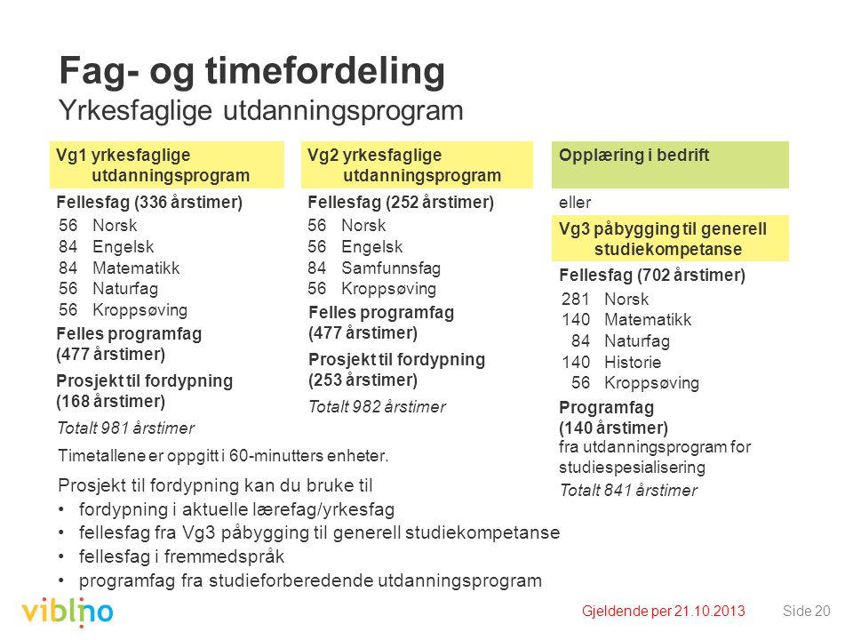 Fag- og timefordeling Yrkesfaglige utdanningsprogram