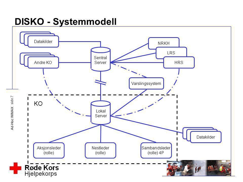 DISKO - Systemmodell KO Datakilder NRKH Sentral Server LRS Andre KO