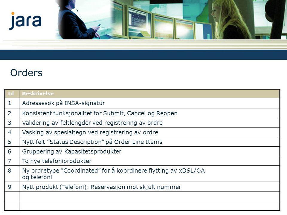 Orders 1 Adressesøk på INSA-signatur 2