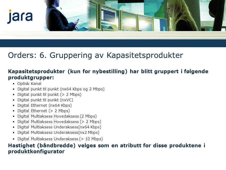 Orders: 6. Gruppering av Kapasitetsprodukter