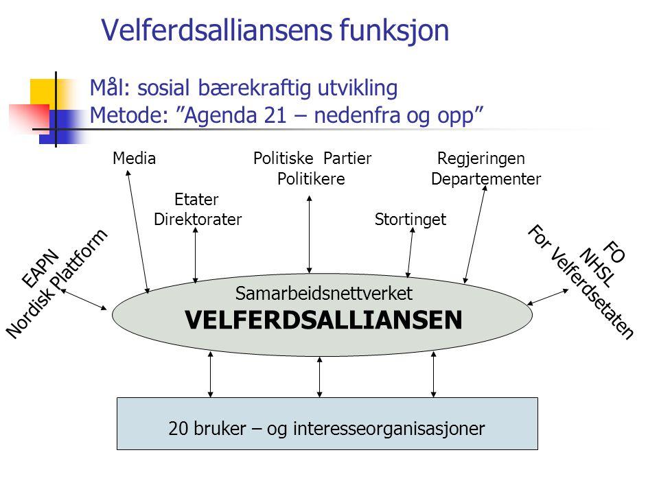 Velferdsalliansens funksjon Mål: sosial bærekraftig utvikling Metode: Agenda 21 – nedenfra og opp