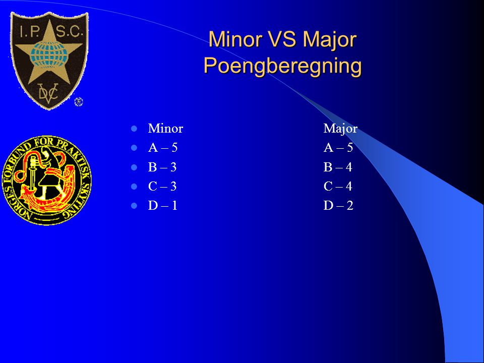 Minor VS Major Poengberegning