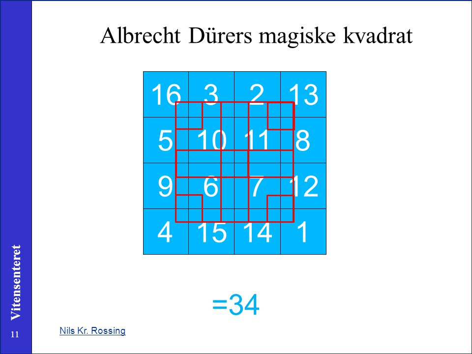 Albrecht Dürers magiske kvadrat