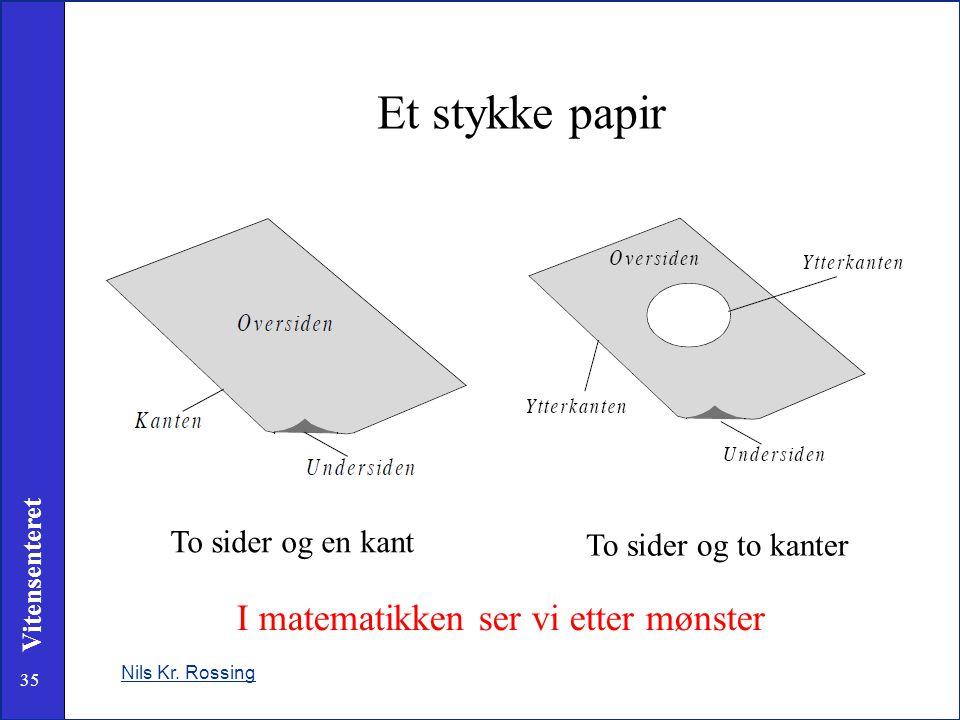 Et stykke papir I matematikken ser vi etter mønster