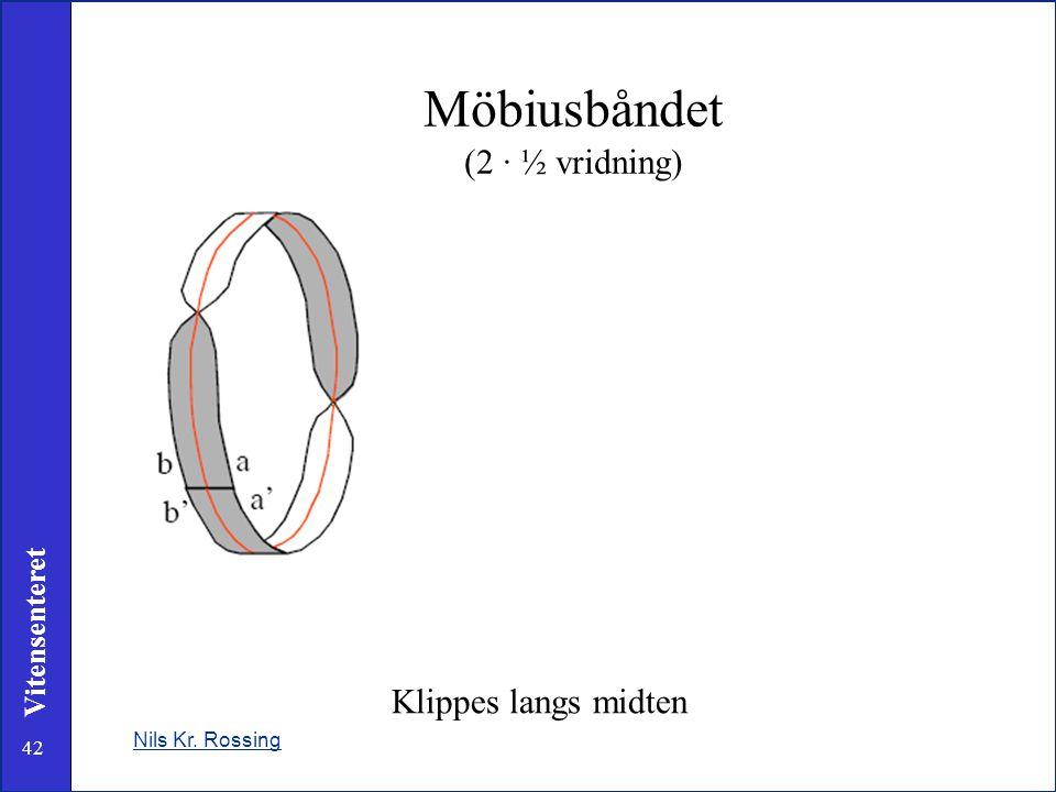 Möbiusbåndet (2 · ½ vridning)