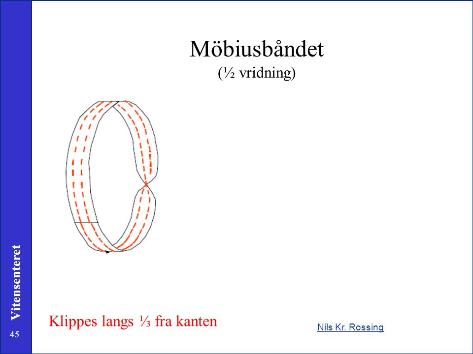 Möbiusbåndet (½ vridning)