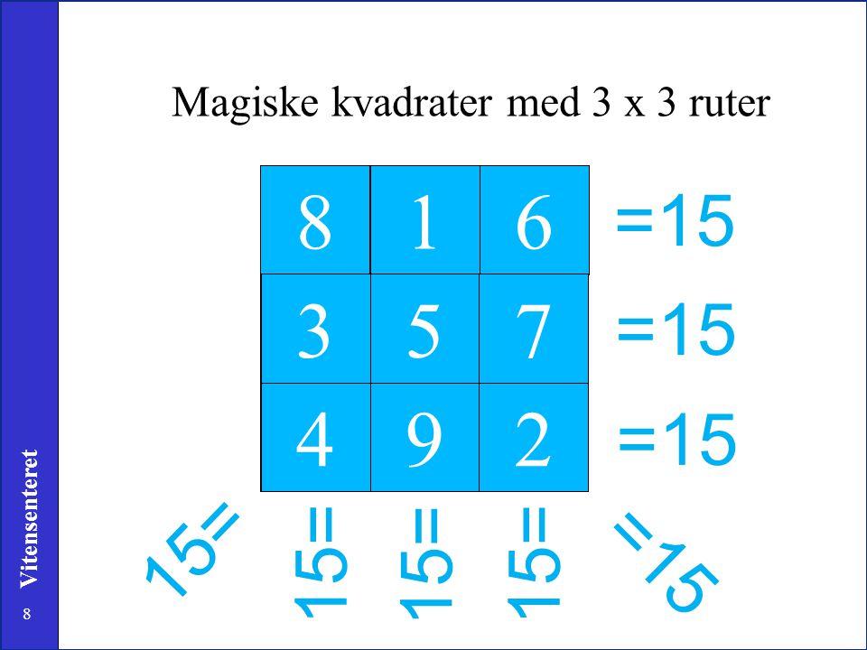 Magiske kvadrater med 3 x 3 ruter