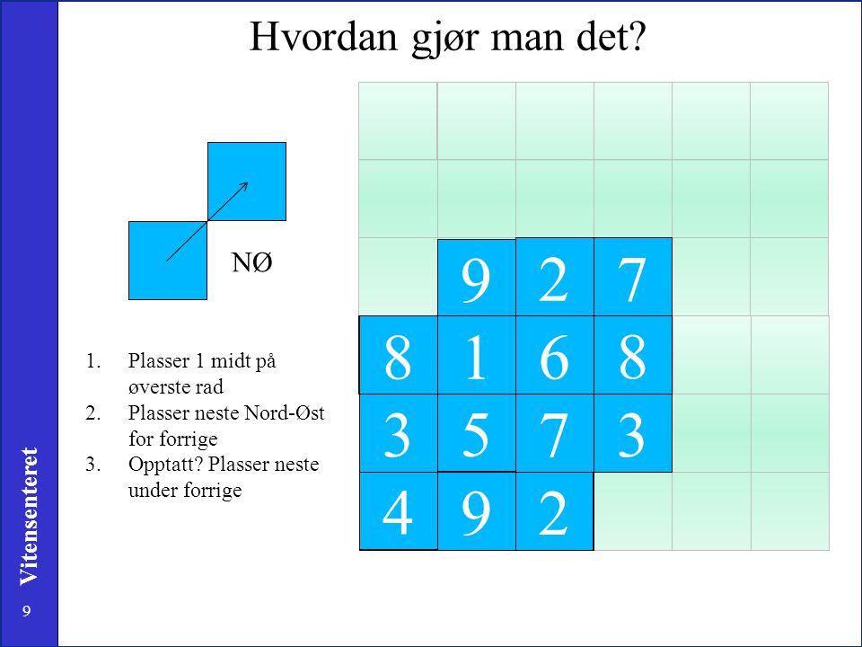 Hvordan gjør man det NØ. 9. 2. 7. 8. 1. 6. 8. Plasser 1 midt på øverste rad. Plasser neste Nord-Øst for forrige.