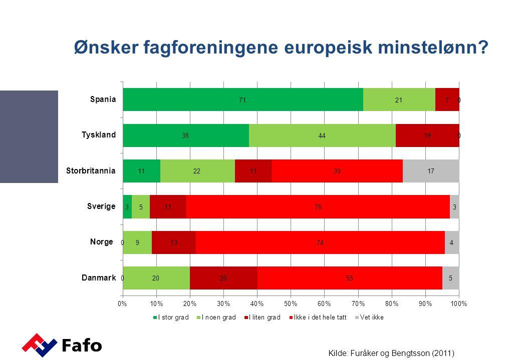 Ønsker fagforeningene europeisk minstelønn