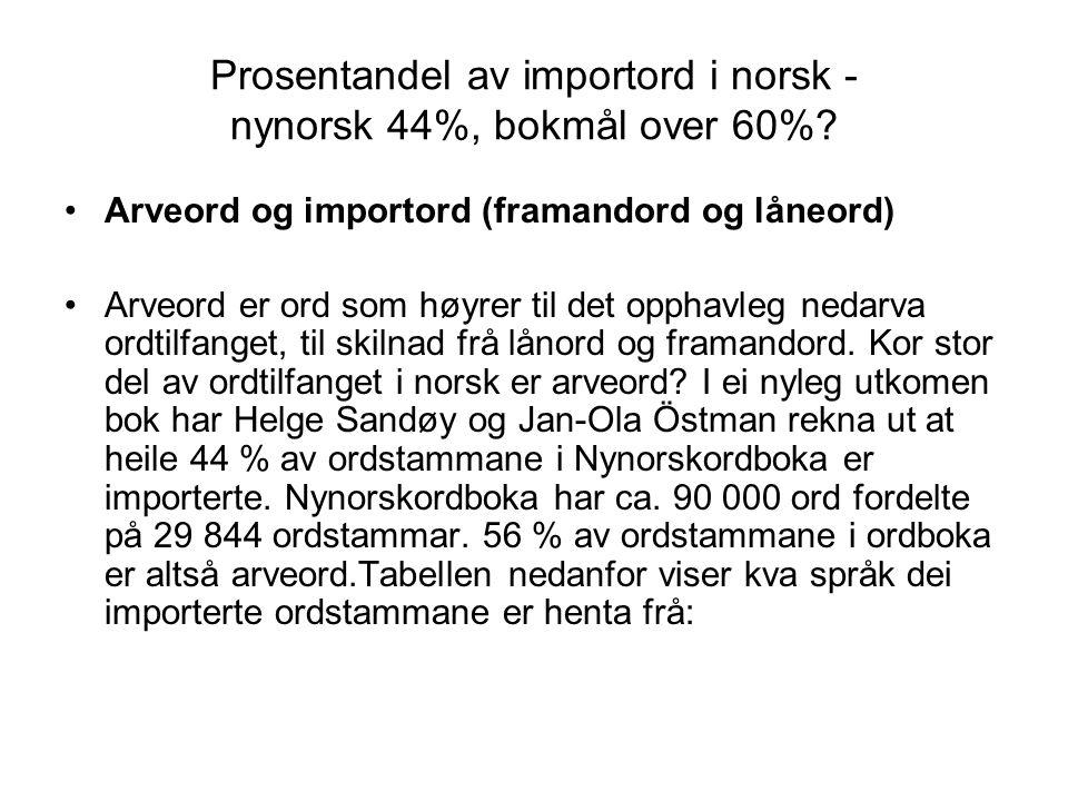 Prosentandel av importord i norsk - nynorsk 44%, bokmål over 60%