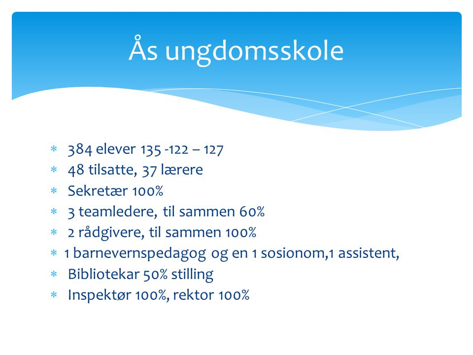 Ås ungdomsskole 384 elever 135 -122 – 127 48 tilsatte, 37 lærere